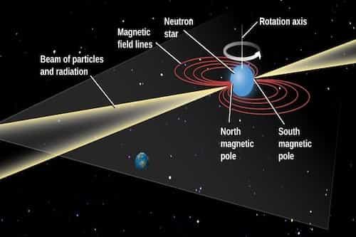 Pulsar magnetic field